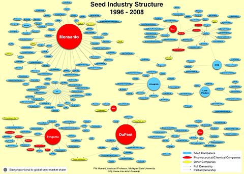 seedchart.png
